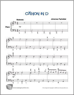 Canon in d'piano partitur
