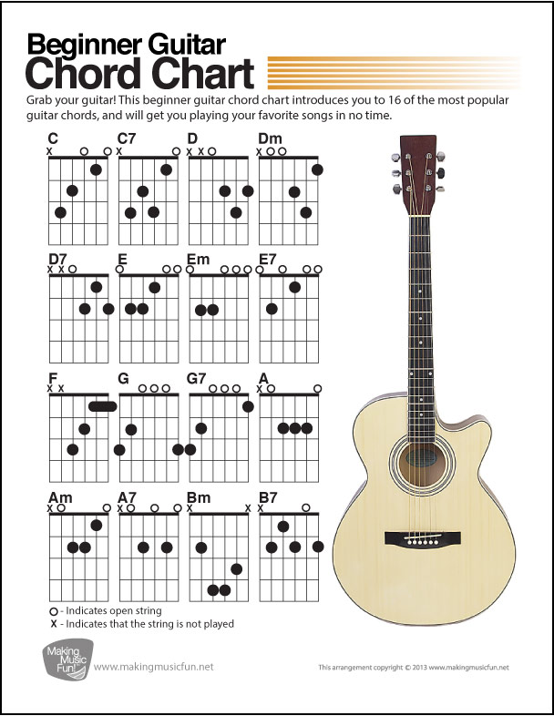 It is a graphic of Stupendous Printable Guitar Chords Charts